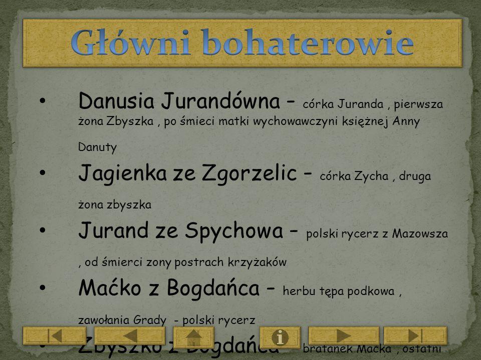 Danusia Jurandówna - córka Juranda, pierwsza żona Zbyszka, po śmieci matki wychowawczyni księżnej Anny Danuty Jagienka ze Zgorzelic - córka Zycha, dru