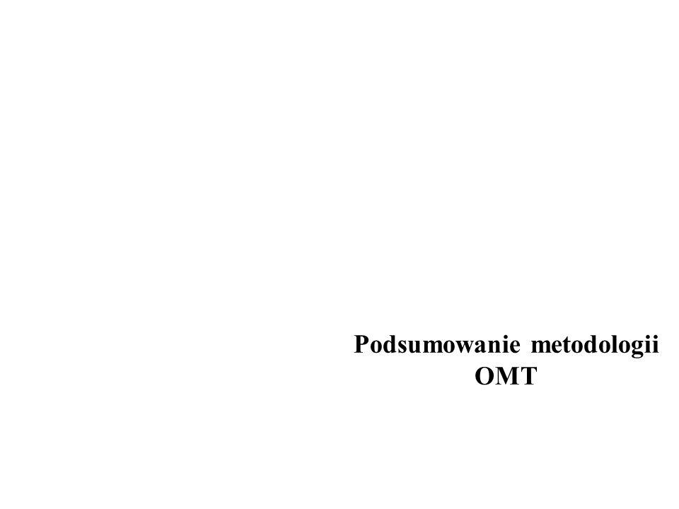 Podsumowanie metodologii OMT