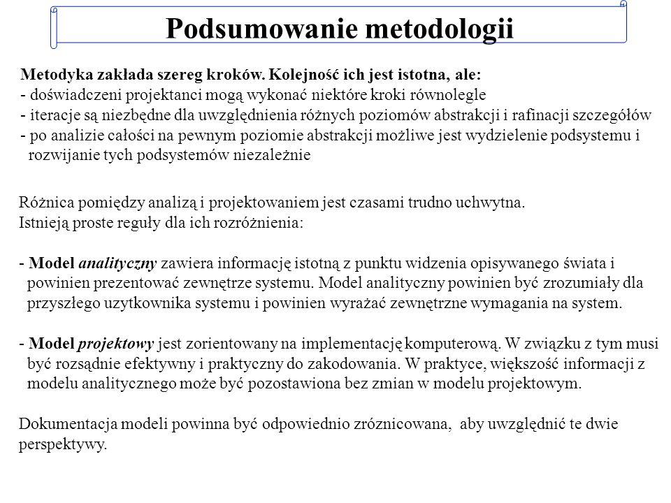 Podsumowanie metodologii: Analiza (1) Model jest wyrażony w terminach obiektów, związków, dynamicznego przepływu sterowania, i transformacji funkcjonalnych.