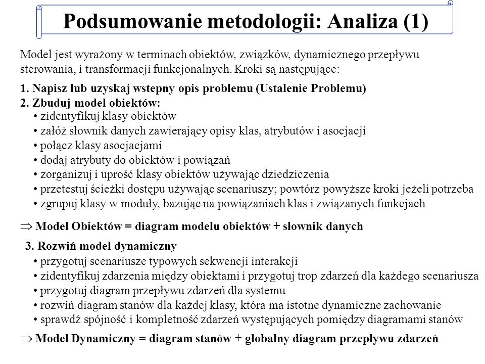 Podsumowanie metodologii: Analiza (1) Model jest wyrażony w terminach obiektów, związków, dynamicznego przepływu sterowania, i transformacji funkcjona
