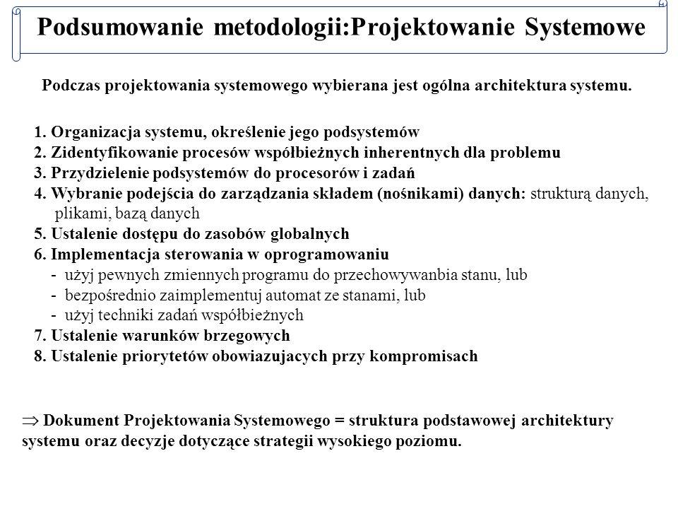 Podsumowanie metodologii:Projektowanie Systemowe 1. Organizacja systemu, określenie jego podsystemów 2. Zidentyfikowanie procesów współbieżnych inhere