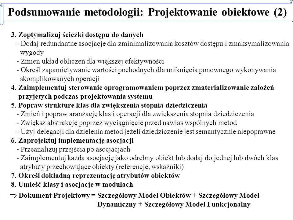 Podsumowanie metodologii: Projektowanie obiektowe (2) 3. Zoptymalizuj ścieżki dostępu do danych - Dodaj redundantne asocjacje dla zminimalizowania kos