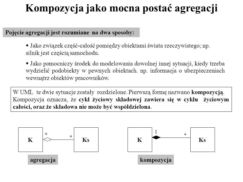 Pojęcie agregacji jest rozumiane na dwa sposoby: W UML te dwie sytuacje zostały rozdzielone. Pierwszą formę nazwano kompozycją. Kompozycja oznacza, że