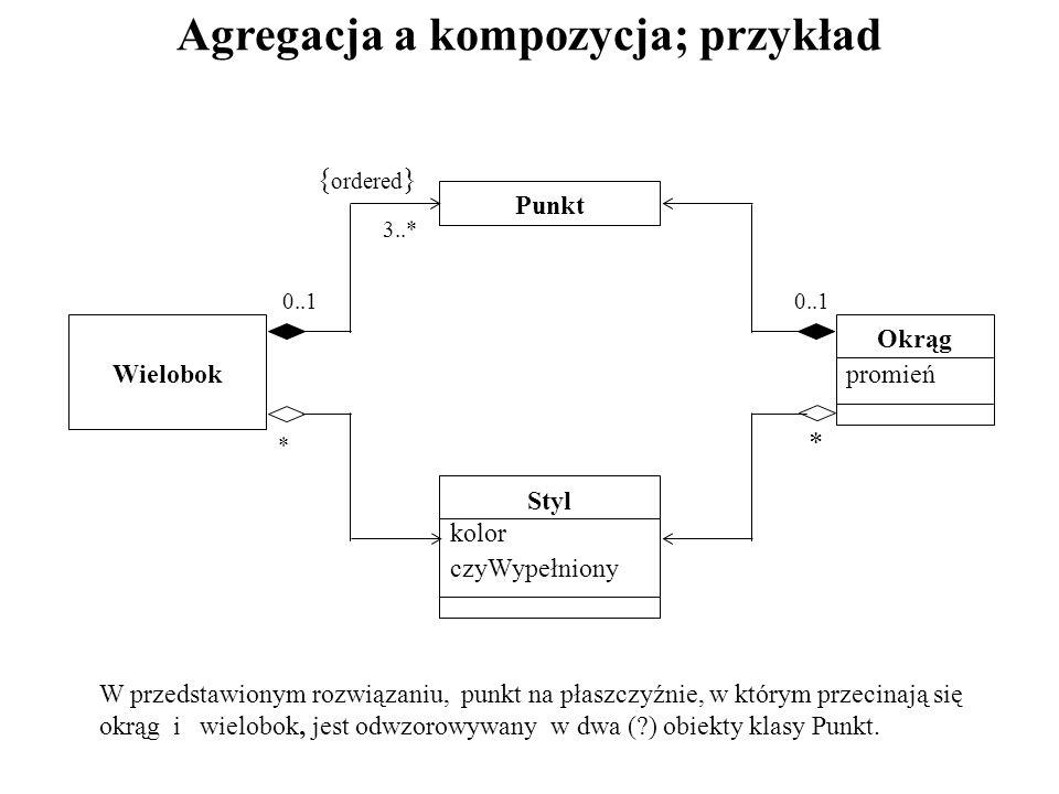 Wielobok Punkt Styl kolor czyWypełniony Okrąg promień { ordered } 3..* * * Agregacja a kompozycja; przykład W przedstawionym rozwiązaniu, punkt na pła