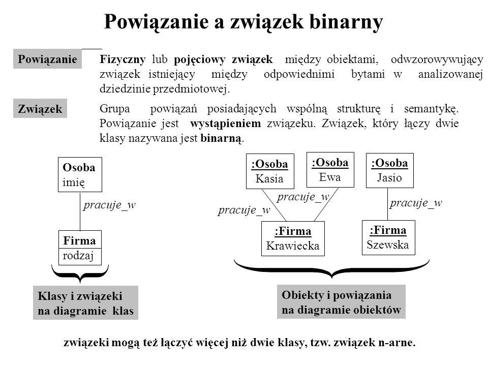 Powiązanie a związek binarny Fizyczny lub pojęciowy związek między obiektami, odwzorowywujący związek istniejący między odpowiednimi bytami w analizow