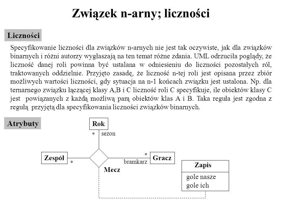 Związek n-arny; liczności Liczności Specyfikowanie liczności dla związków n-arnych nie jest tak oczywiste, jak dla związków binarnych i różni autorzy