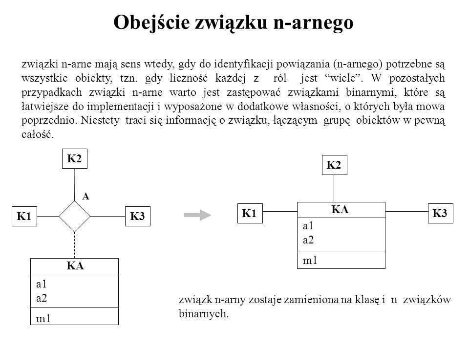 Obejście związku n-arnego związki n-arne mają sens wtedy, gdy do identyfikacji powiązania (n-arnego) potrzebne są wszystkie obiekty, tzn. gdy liczność