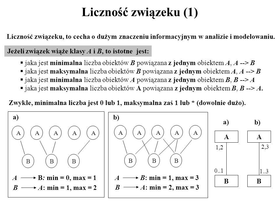 Liczność związeku (1) jaka jest minimalna liczba obiektów B powiązana z jednym obiektem A, A --> B jaka jest maksymalna liczba obiektów B powiązana z
