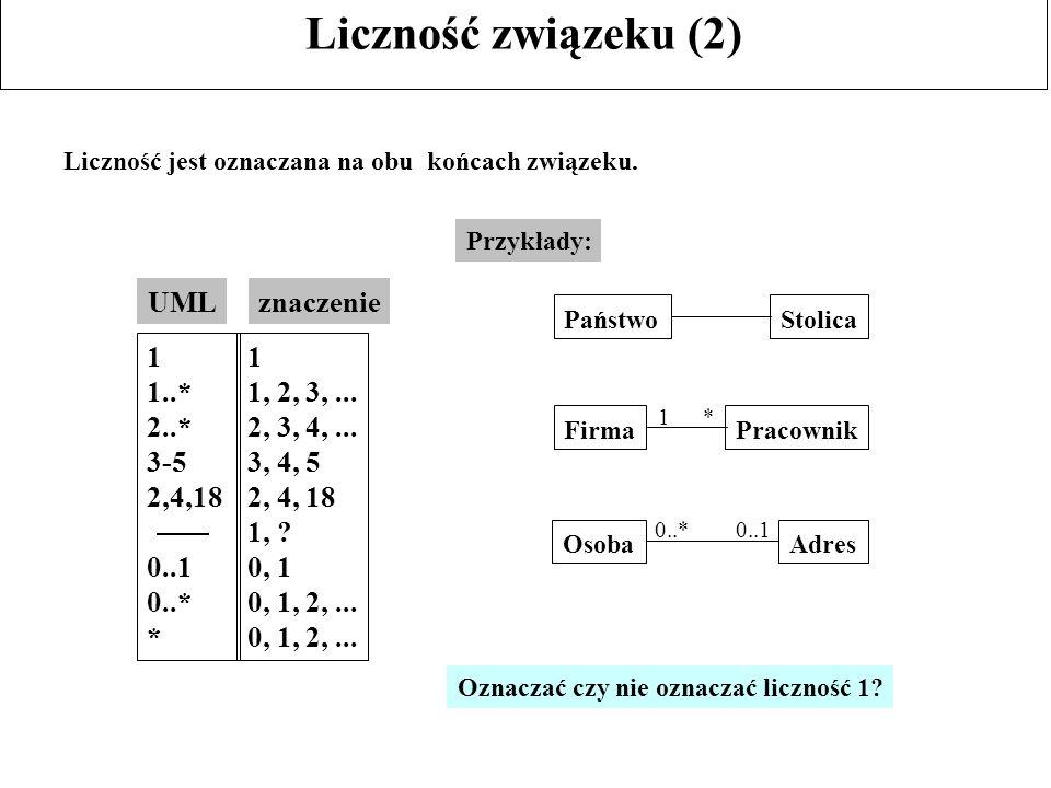 Liczność związeku (2) Liczność jest oznaczana na obu końcach związeku. 1 1, 2, 3,... 2, 3, 4,... 3, 4, 5 2, 4, 18 1, ? 0, 1 0, 1, 2,... 1 1..* 2..* 3-