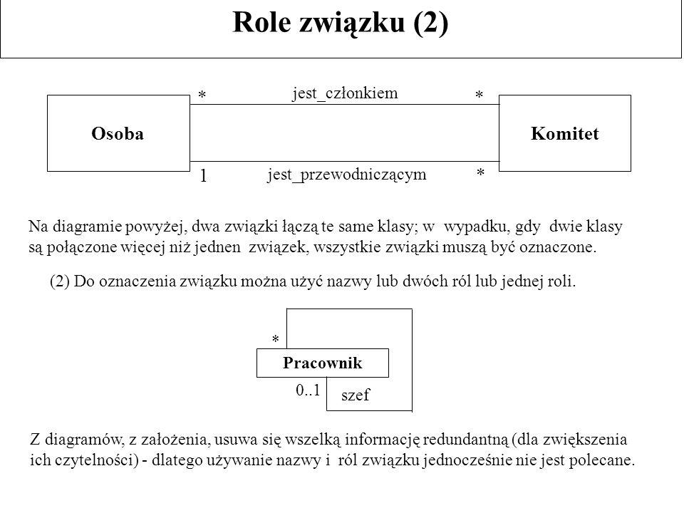 Role związku (2) Osoba Komitet jest_członkiem ** jest_przewodniczącym 1* Na diagramie powyżej, dwa związki łączą te same klasy; w wypadku, gdy dwie kl