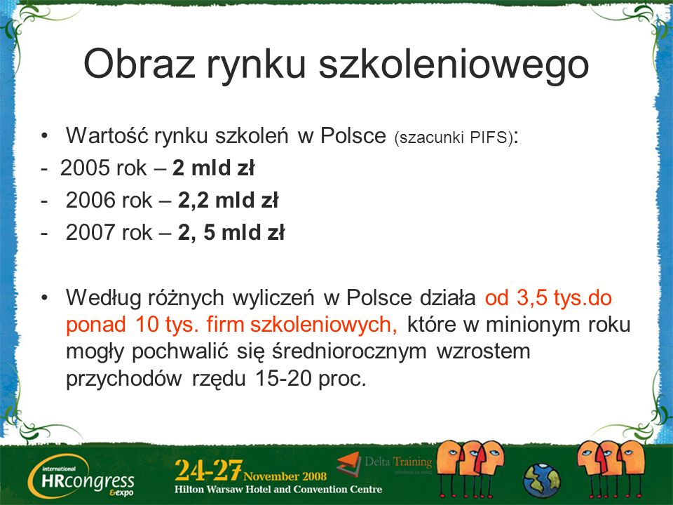 Obraz rynku szkoleniowego Wartość rynku szkoleń w Polsce (szacunki PIFS) : - 2005 rok – 2 mld zł -2006 rok – 2,2 mld zł -2007 rok – 2, 5 mld zł Według różnych wyliczeń w Polsce działa od 3,5 tys.do ponad 10 tys.