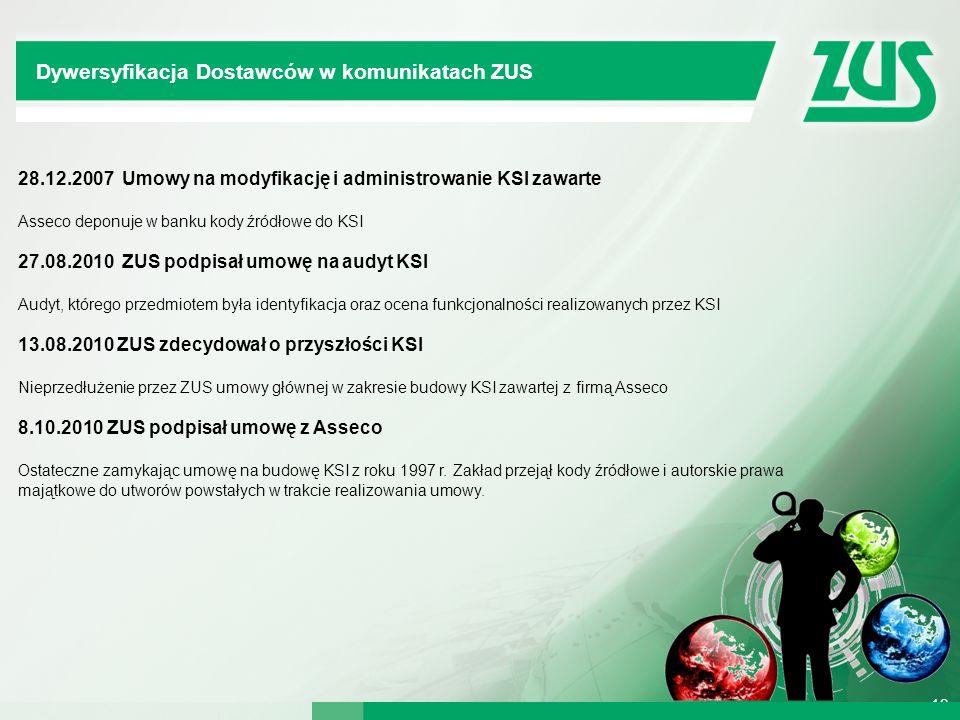 13 28.12.2007 Umowy na modyfikację i administrowanie KSI zawarte Asseco deponuje w banku kody źródłowe do KSI 27.08.2010 ZUS podpisał umowę na audyt K