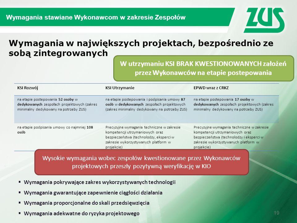KSI RozwójKSI UtrzymanieEPWD wraz z CRKZ na etapie postepowania 52 osoby w dedykowanych zespołach projektowych (zakres minimalny dedykowany na potrzeb