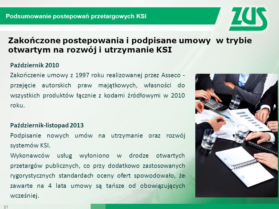 Podsumowanie postepowań przetargowych KSI Zakończone postepowania i podpisane umowy w trybie otwartym na rozwój i utrzymanie KSI Październik 2010 Zako