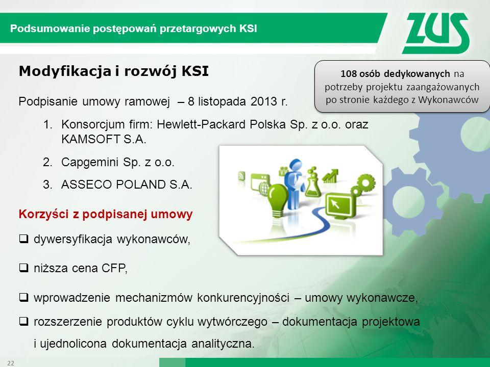 Modyfikacja i rozwój KSI Podpisanie umowy ramowej – 8 listopada 2013 r. 1.Konsorcjum firm: Hewlett-Packard Polska Sp. z o.o. oraz KAMSOFT S.A. 2.Capge