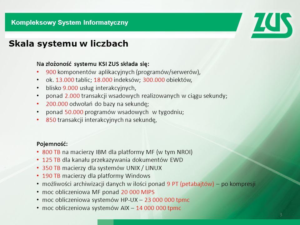 3 Na złożoność systemu KSI ZUS składa się: 900 komponentów aplikacyjnych (programów/serwerów), ok. 13.000 tablic; 18.000 indeksów; 300.000 obiektów, b