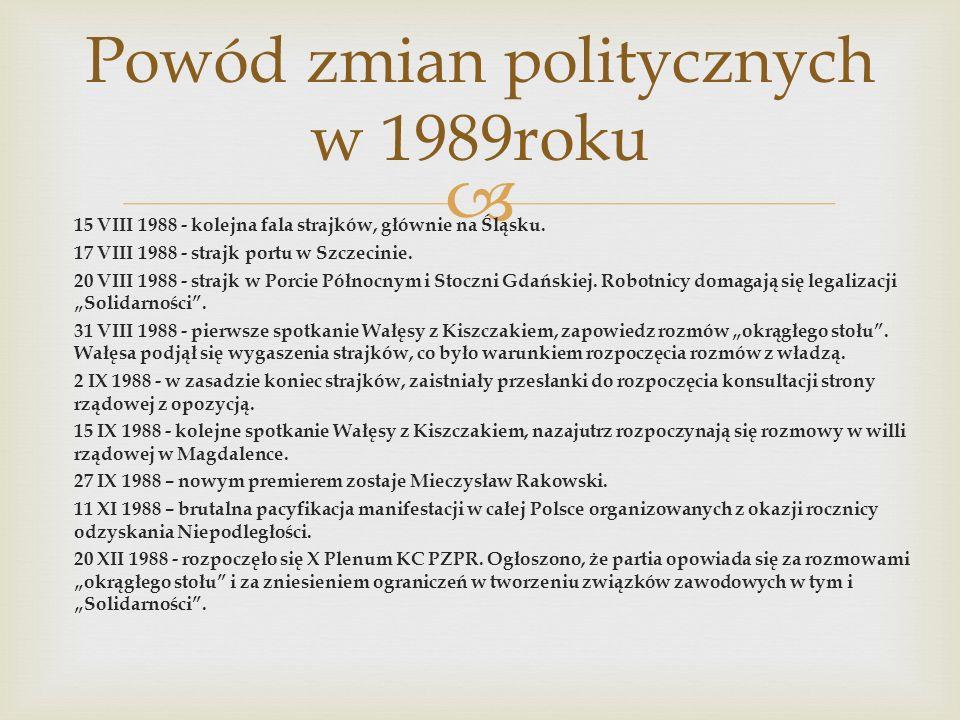 15 VIII 1988 - kolejna fala strajków, głównie na Śląsku.