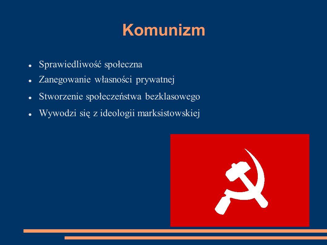Polska Rzeczpospolita Ludowa W skrócie – PRL Oficjalna nazwa państwa polskiego w latach 1952-1989 Zwana propagandowo Polską Ludową podczas rządów PZPR