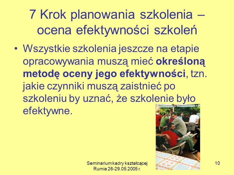 Seminarium kadry kształcącej Rumia 26-29.05.2005 r. 10 7 Krok planowania szkolenia – ocena efektywności szkoleń Wszystkie szkolenia jeszcze na etapie