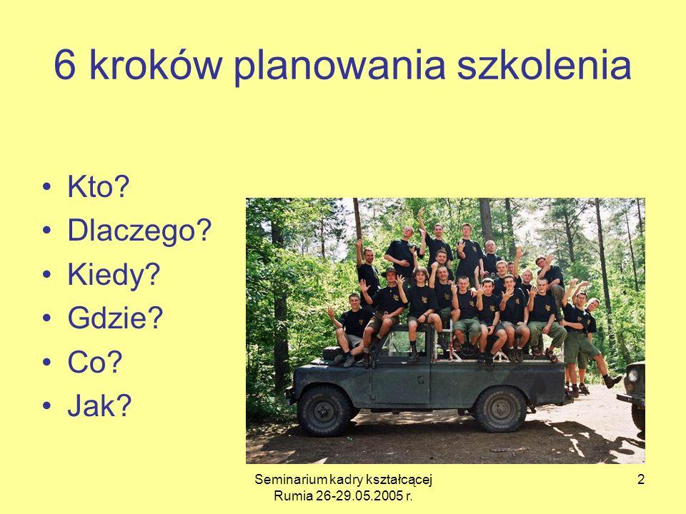 Seminarium kadry kształcącej Rumia 26-29.05.2005 r. 2 6 kroków planowania szkolenia Kto? Dlaczego? Kiedy? Gdzie? Co? Jak?