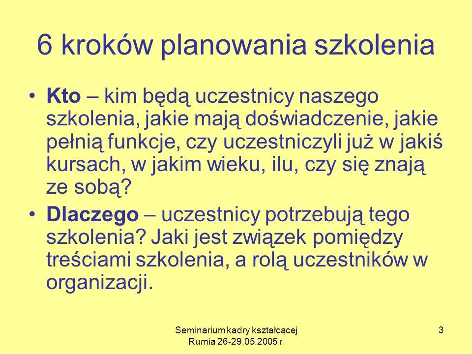 Seminarium kadry kształcącej Rumia 26-29.05.2005 r. 3 6 kroków planowania szkolenia Kto – kim będą uczestnicy naszego szkolenia, jakie mają doświadcze