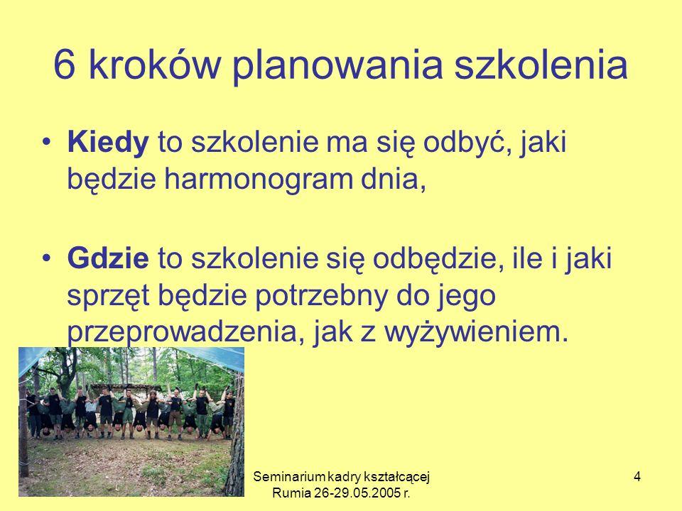 Seminarium kadry kształcącej Rumia 26-29.05.2005 r. 4 6 kroków planowania szkolenia Kiedy to szkolenie ma się odbyć, jaki będzie harmonogram dnia, Gdz