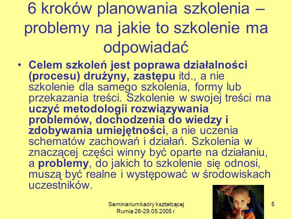 Seminarium kadry kształcącej Rumia 26-29.05.2005 r. 5 6 kroków planowania szkolenia – problemy na jakie to szkolenie ma odpowiadać Celem szkoleń jest