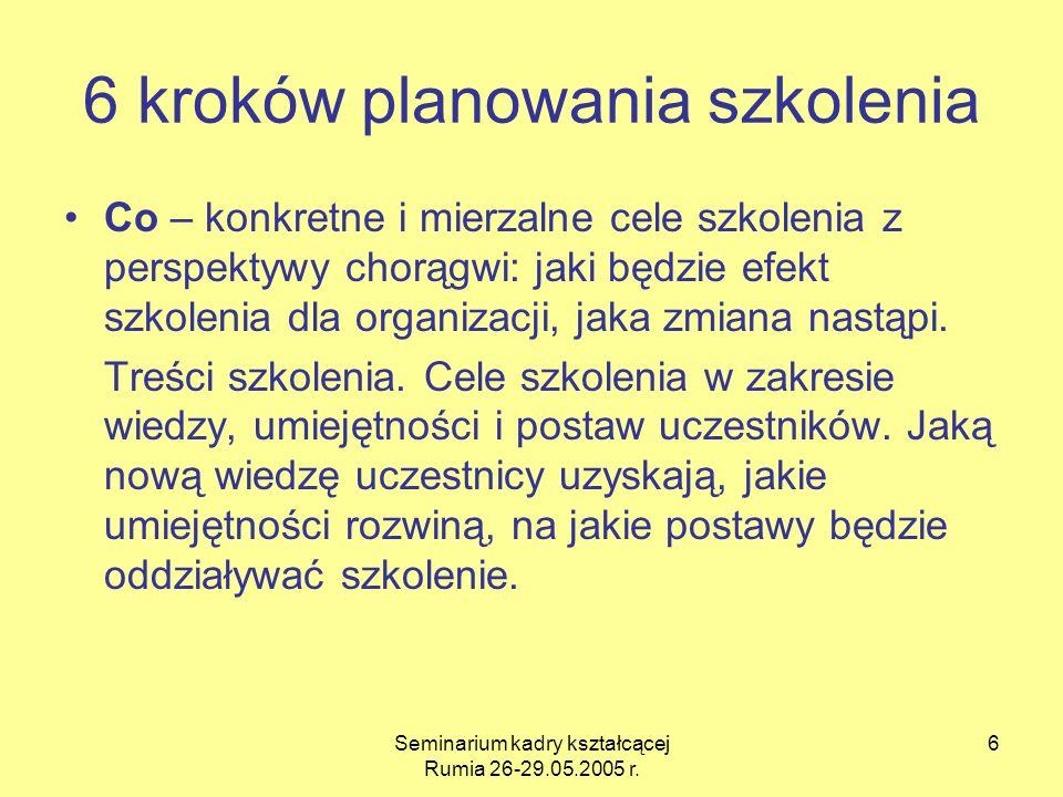Seminarium kadry kształcącej Rumia 26-29.05.2005 r. 6 6 kroków planowania szkolenia Co – konkretne i mierzalne cele szkolenia z perspektywy chorągwi: