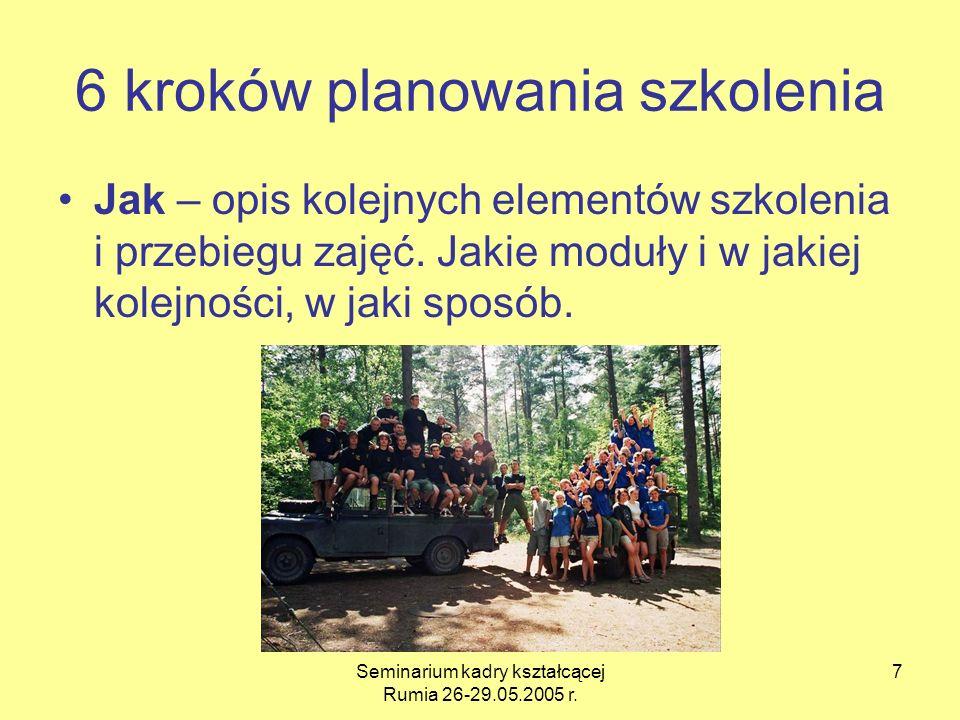 Seminarium kadry kształcącej Rumia 26-29.05.2005 r. 7 6 kroków planowania szkolenia Jak – opis kolejnych elementów szkolenia i przebiegu zajęć. Jakie