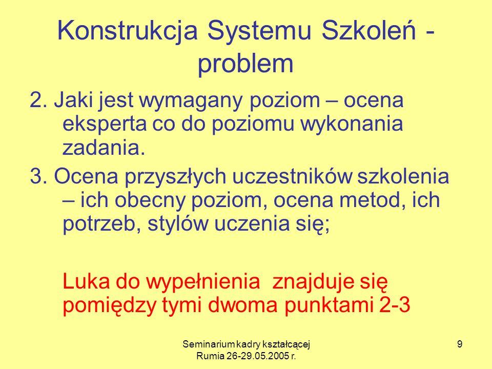 Seminarium kadry kształcącej Rumia 26-29.05.2005 r. 9 Konstrukcja Systemu Szkoleń - problem 2. Jaki jest wymagany poziom – ocena eksperta co do poziom
