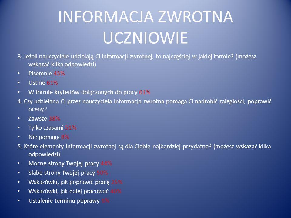 INFORMACJA ZWROTNA UCZNIOWIE 3.