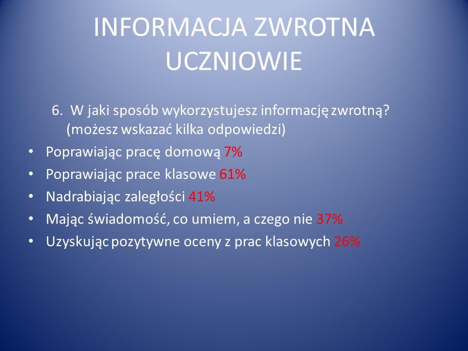INFORMACJA ZWROTNA UCZNIOWIE 6. W jaki sposób wykorzystujesz informację zwrotną? (możesz wskazać kilka odpowiedzi) Poprawiając pracę domową 7% Poprawi