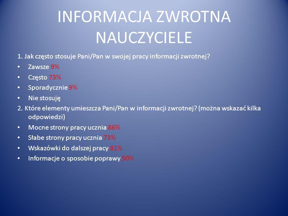 INFORMACJA ZWROTNA NAUCZYCIELE 1.Jak często stosuje Pani/Pan w swojej pracy informacji zwrotnej.