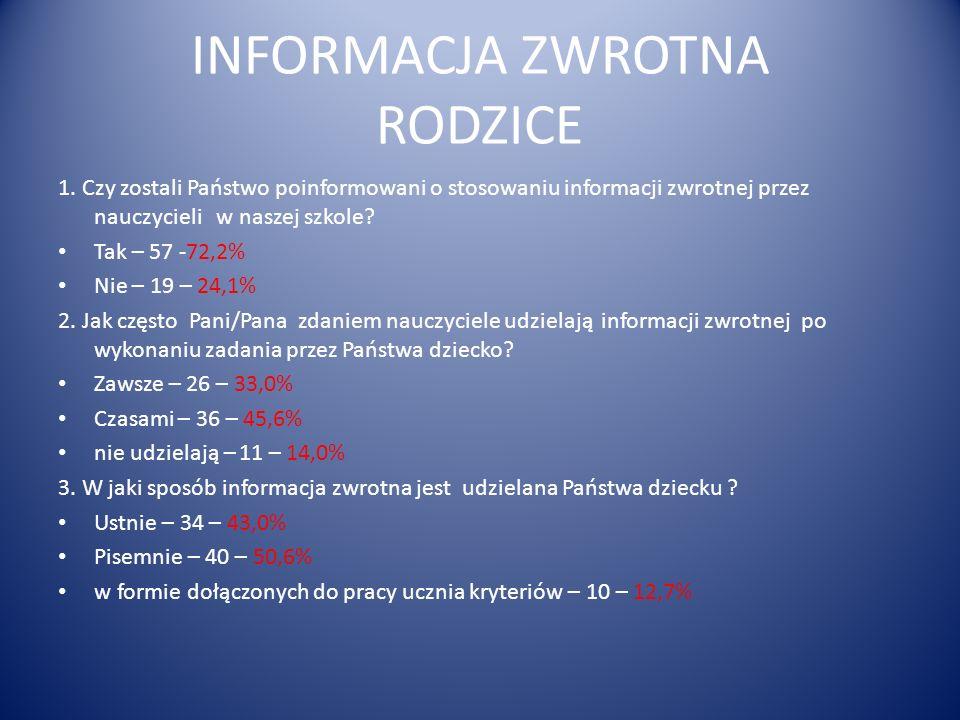 INFORMACJA ZWROTNA RODZICE 1.