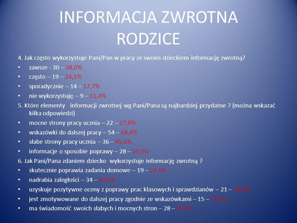 INFORMACJA ZWROTNA RODZICE 4.