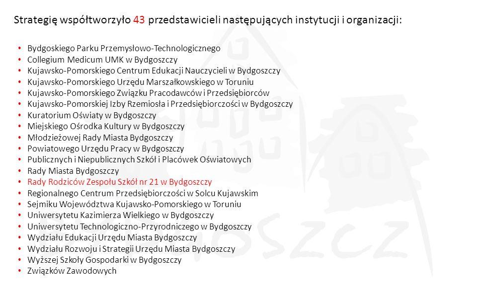 Strategię współtworzyło 43 przedstawicieli następujących instytucji i organizacji: Bydgoskiego Parku Przemysłowo-Technologicznego Collegium Medicum UM