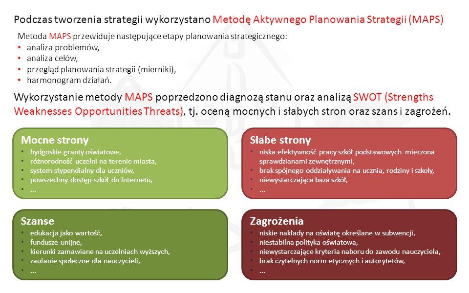 Podczas tworzenia strategii wykorzystano Metodę Aktywnego Planowania Strategii (MAPS) Metoda MAPS przewiduje następujące etapy planowania strategiczne