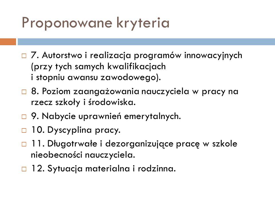 Proponowane kryteria 7. Autorstwo i realizacja programów innowacyjnych (przy tych samych kwalifikacjach i stopniu awansu zawodowego). 8. Poziom zaanga