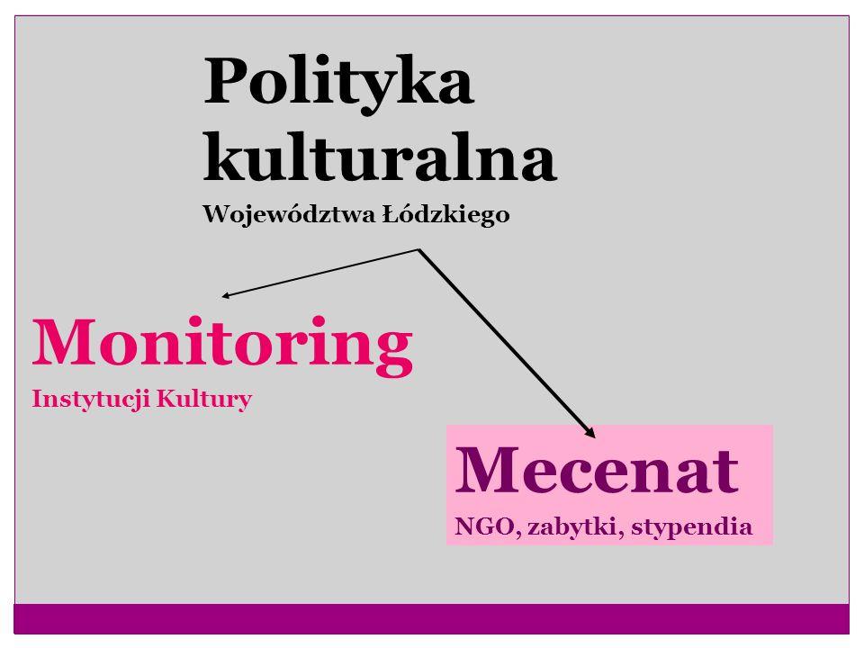Polityka kulturalna województwa łódzkiego Transparentność procedur Transparentność dystrybucji środków finansowych Profesjonalizacja i nastawienie na klienta Zmiany