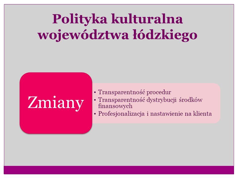 Polityka kulturalna województwa łódzkiego Transparentność procedur Transparentność dystrybucji środków finansowych Profesjonalizacja i nastawienie na