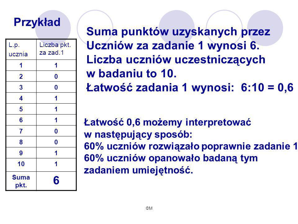 ©M L.p. ucznia Liczba pkt. za zad.1 11 20 30 41 51 61 70 80 91 101 Suma pkt. 6 Przykład Suma punktów uzyskanych przez Uczniów za zadanie 1 wynosi 6. L