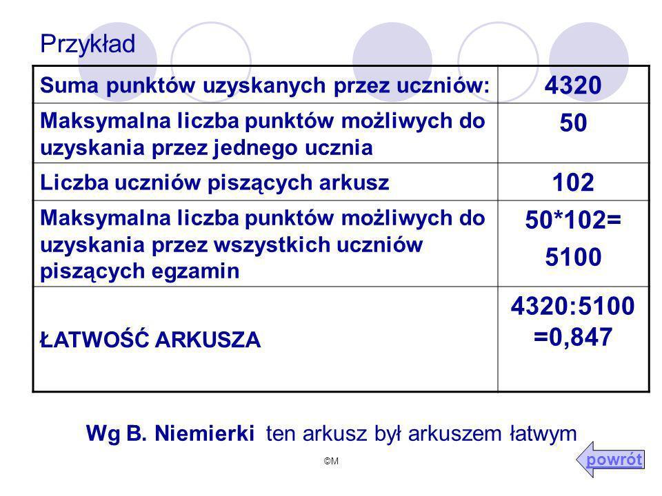 ©M Przykład Suma punktów uzyskanych przez uczniów: 4320 Maksymalna liczba punktów możliwych do uzyskania przez jednego ucznia 50 Liczba uczniów piszących arkusz 102 Maksymalna liczba punktów możliwych do uzyskania przez wszystkich uczniów piszących egzamin 50*102= 5100 ŁATWOŚĆ ARKUSZA 4320:5100 =0,847 Wg B.