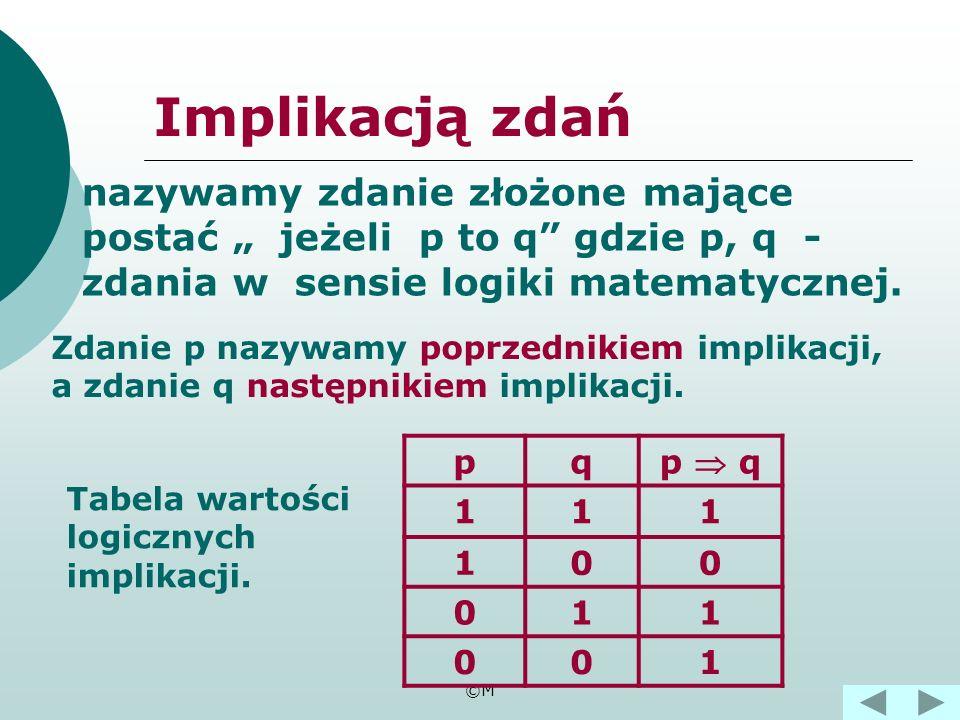 ©M Interpretacja fizyczna Układ dwóch wyłączników połączonych równolegle. Przepływ prądu nastąpi tylko wtedy gdy którykolwiek z wyłączników zostanie w
