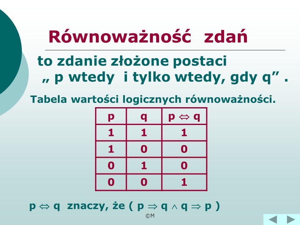 ©M Przykłady 5>3 -5<-3 Wartość logiczna 1 W twierdzeniach zbudowanych w formie implikacji poprzednik nazywamy założeniem a następnik tezą twierdzenia.