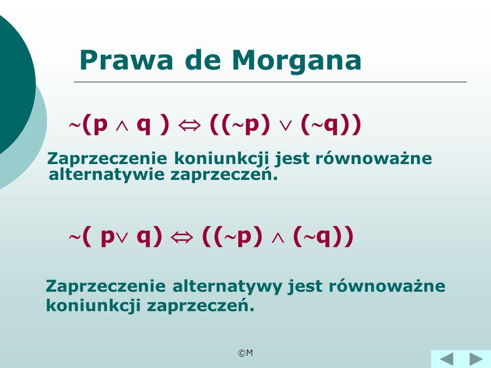 ©M Prawa rachunku zdań to zdania złożone, które można zapisać za pomocą spójników:,,,, i których wartość logiczna jest zawsze równa 1.