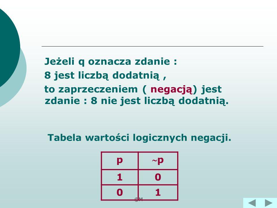 ©M Przykłady Zdanie, wyrażenieZdanie w sensie logiki matematycznej Wartość logiczna 6 jest liczbą parzystątak0 Paryż jest piękny.nie 3 jest liczbą pie