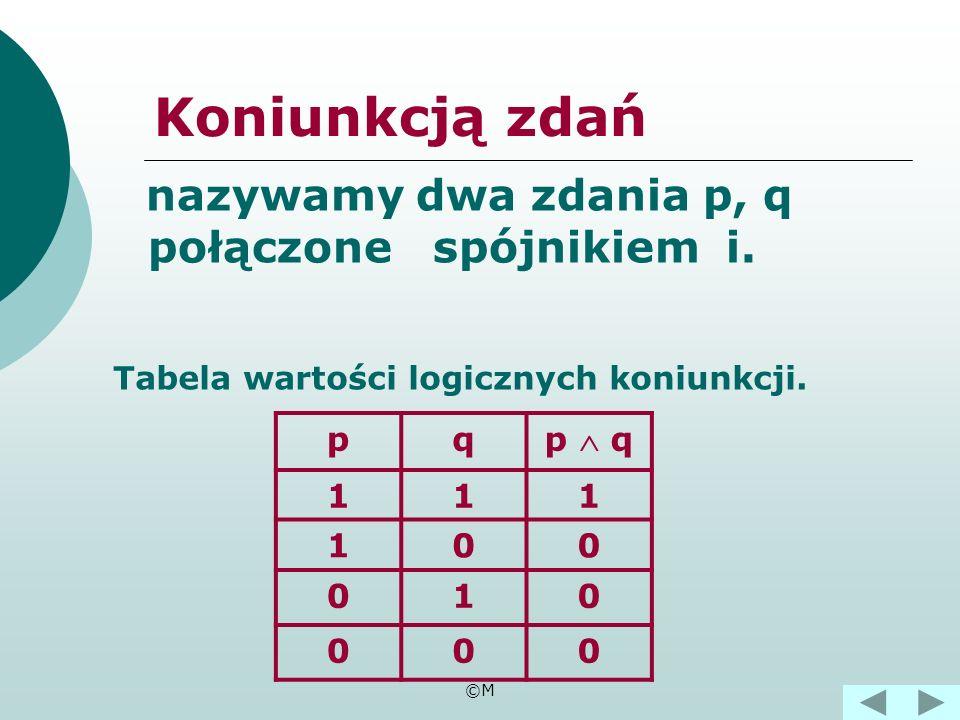 ©M Jeżeli q oznacza zdanie : 8 jest liczbą dodatnią, to zaprzeczeniem ( negacją) jest zdanie : 8 nie jest liczbą dodatnią. p p 10 01 Tabela wartości l