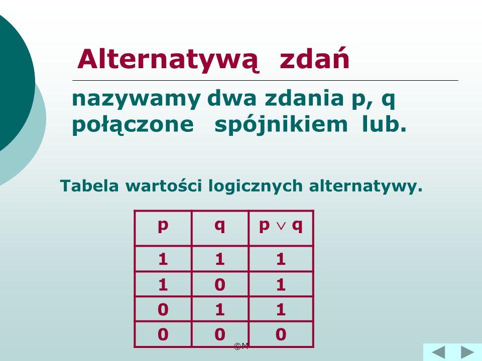 ©M Interpretacja fizyczna Układ dwóch wyłączników połączonych szeregowo. Każdy z wyłączników może być włączony lub wyłączony. Przepływ prądu nastąpi t