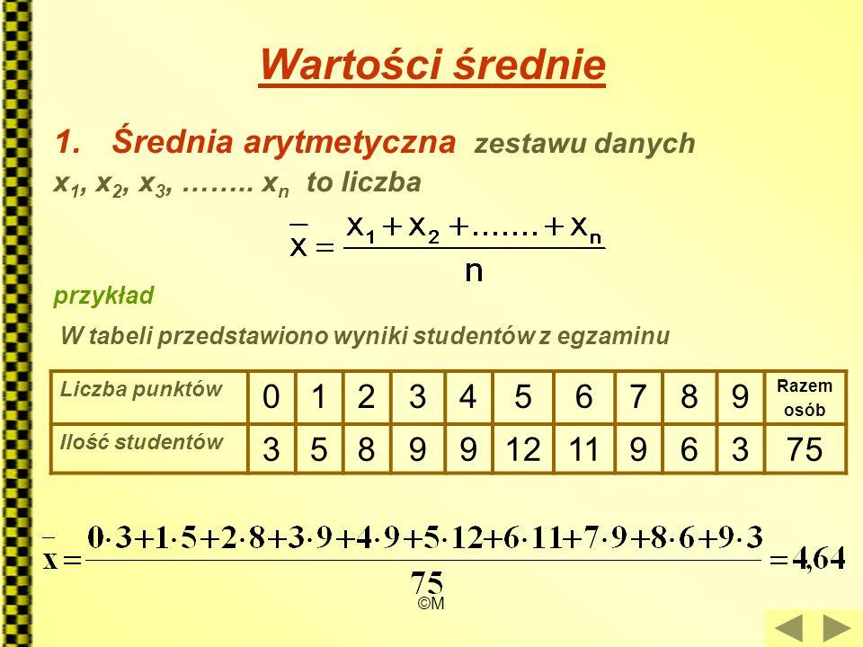 ©M Wartości średnie 1.Średnia arytmetyczna zestawu danych x 1, x 2, x 3, …….. x n to liczba przykład W tabeli przedstawiono wyniki studentów z egzamin