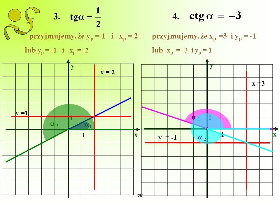 ©M 3.4. 1 x y 1 1 x y 1 przyjmujemy, że y p = 1 i x p = 2 lub y p = -1 i x p = -2 przyjmujemy, że x p =3 i y p = -1 lub x p = -3 i y p = 1 1 2 y =1 x